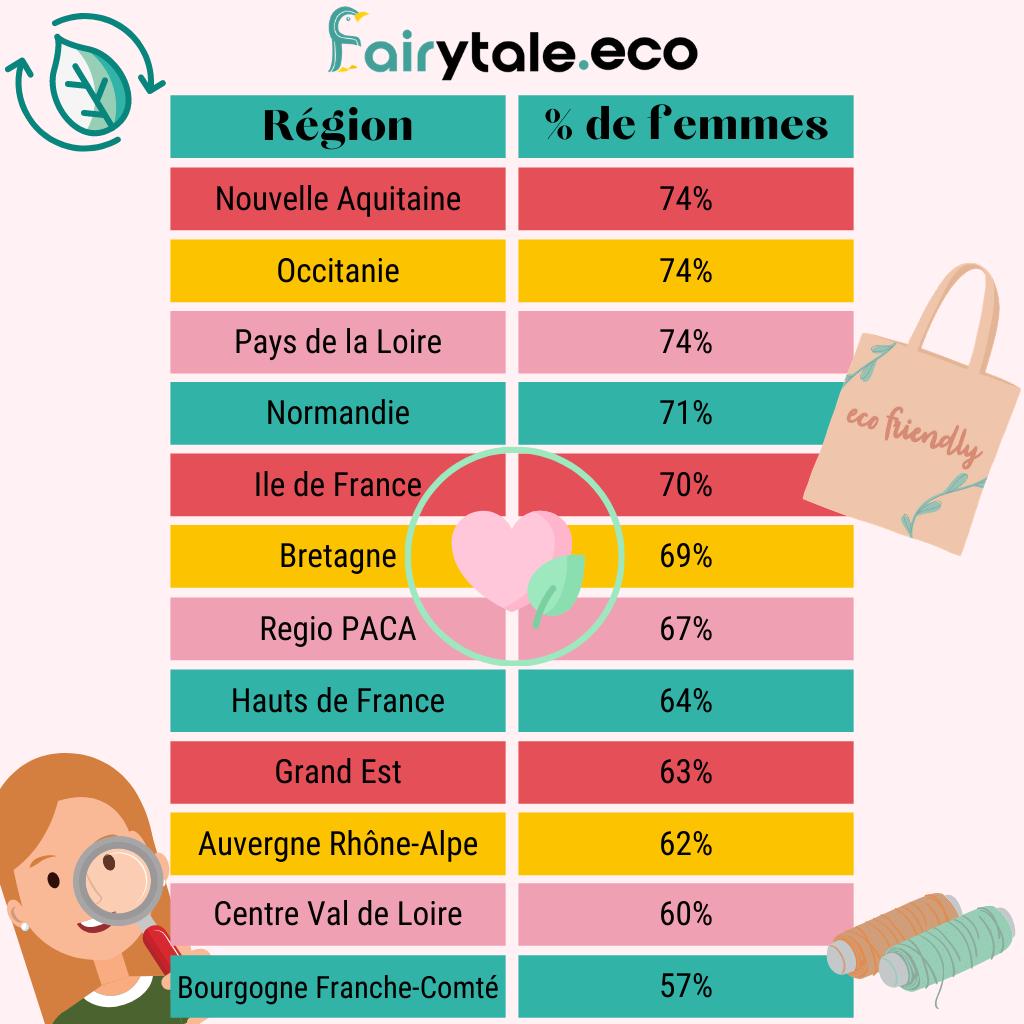 fairytale.eco
